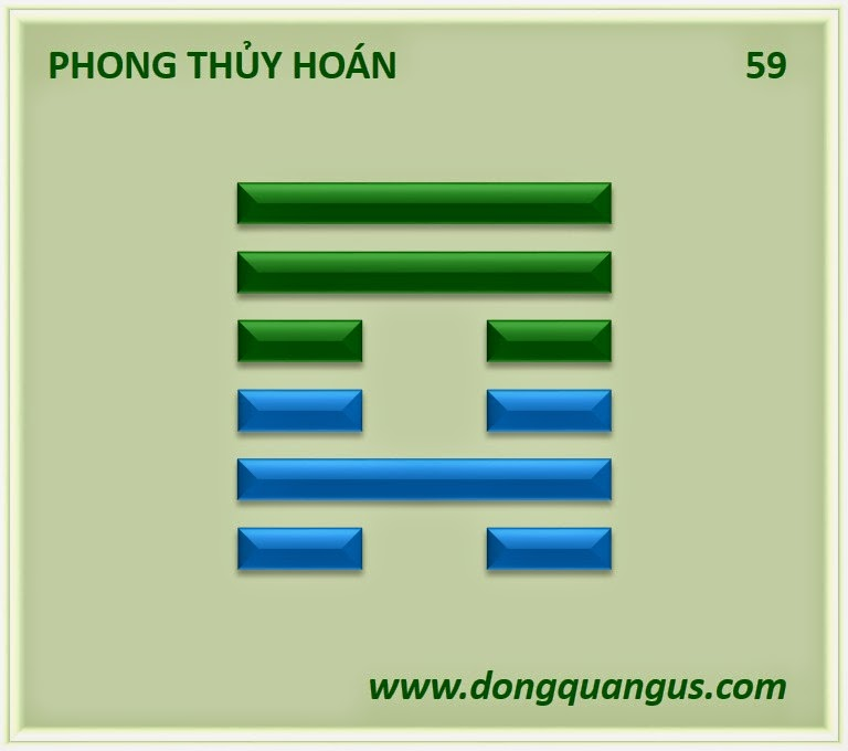 Phong Thủy Hoán