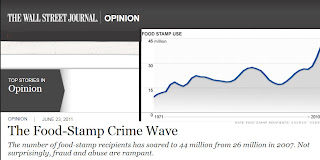 Headline from the Wall Street Journal about food stamp fraud
