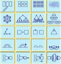 Νίκος Λυγερός - Νοητικά σχήματα και μεθοδολογία
