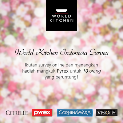 Info-Survey-Survey-World-Kitchen-Indonesia