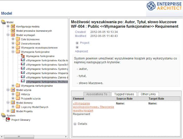 zawartość przykładowego raportu HTML z Enterprise Architect