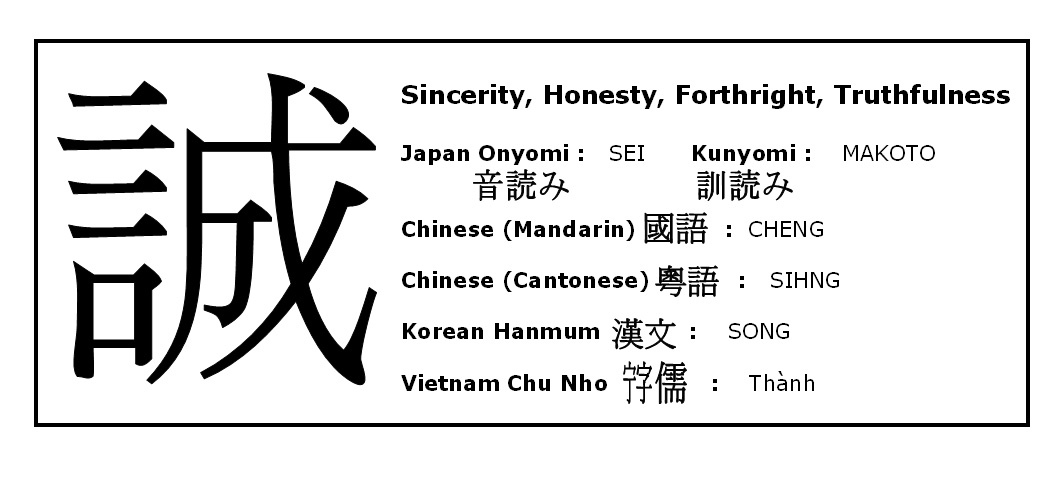 Kanji Being Character Based ( As Is Ideogram / Pictograph ), Its Phonetic  Rendition Is Independent Of Its Semantic Association. Hence, Kanji Can Be  Verbally ...