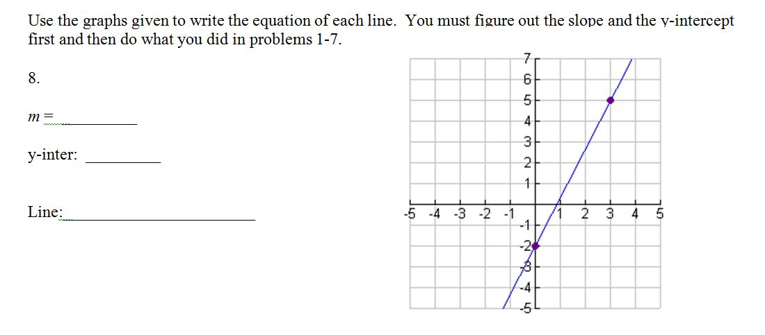 Then Write the equation in slope form of these graphed lines: