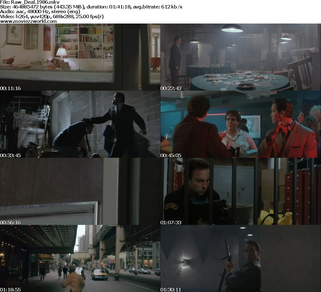 raw deal 1986downloadhollywood moviezzworld1