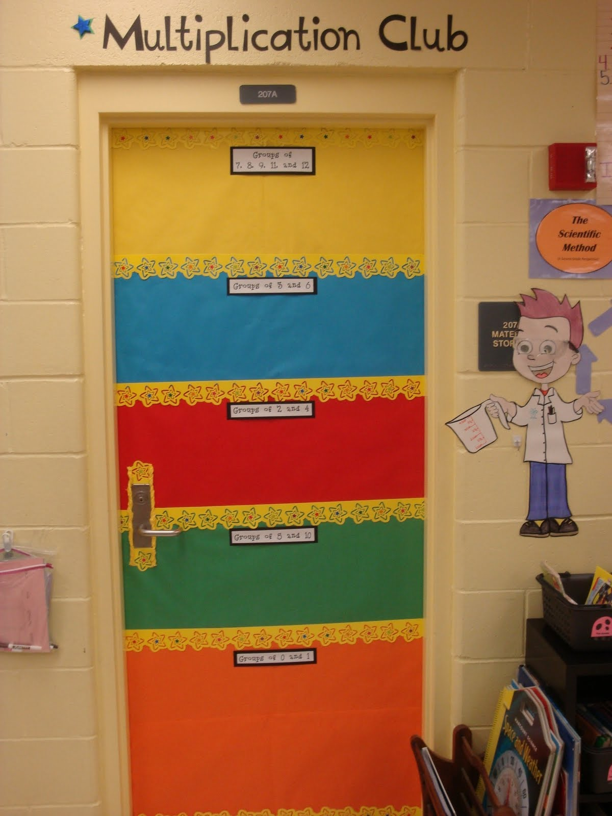Classroom Decorations For Grade 7 ~ Coaching chronicles our third grade classroom