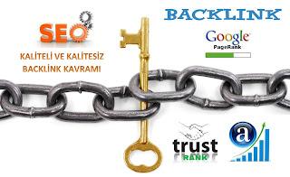 Blogger Seo - Kaliteli ve Kalitesiz Backlink Kavramı