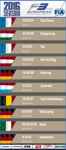 F3 EUROPA - Calendário (FIA)