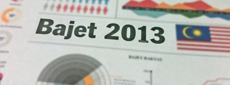 Bajet 2013 - Rebat RM200 Bagi Pembelian Telefon Pintar