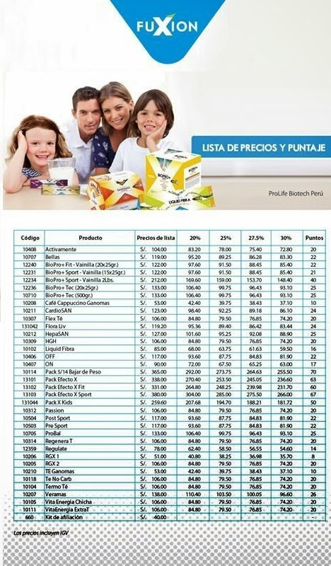 Prolife Fuxion Lista De Precios Fuxion Prolife Peru