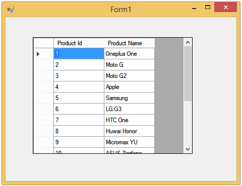 Bind Specific columns of datatable to datagridview in c# windows application