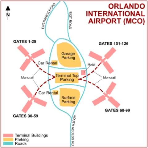 Getting Around MCO  Orlando International Aiport MCO