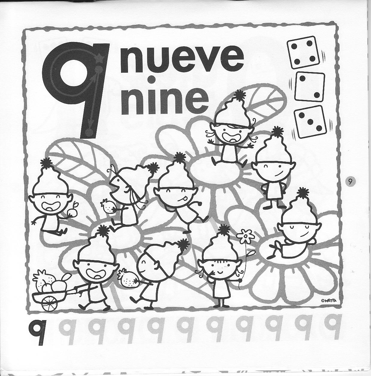Fichas Infantiles: Fichas de números para infantil