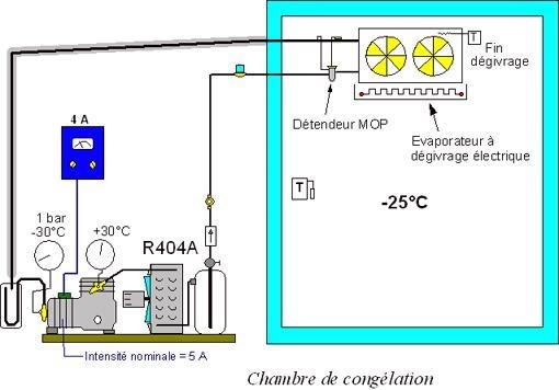 Circuit frigorifique d 39 une chamber froid de cong lation schema electrique - Schema electrique chambre froide ...