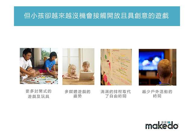 makedo 是不可多得的創意遊戲
