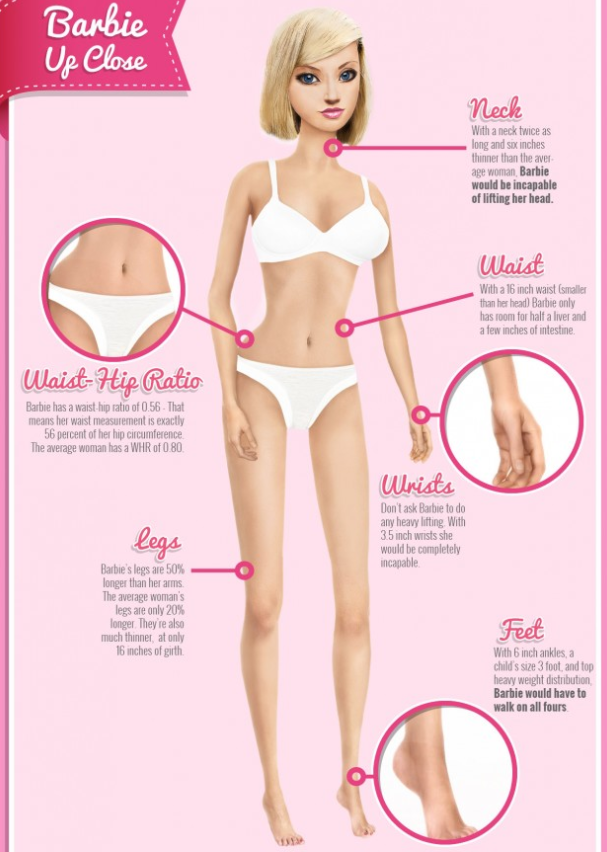 Come perdere il peso su esercizio di fianchi