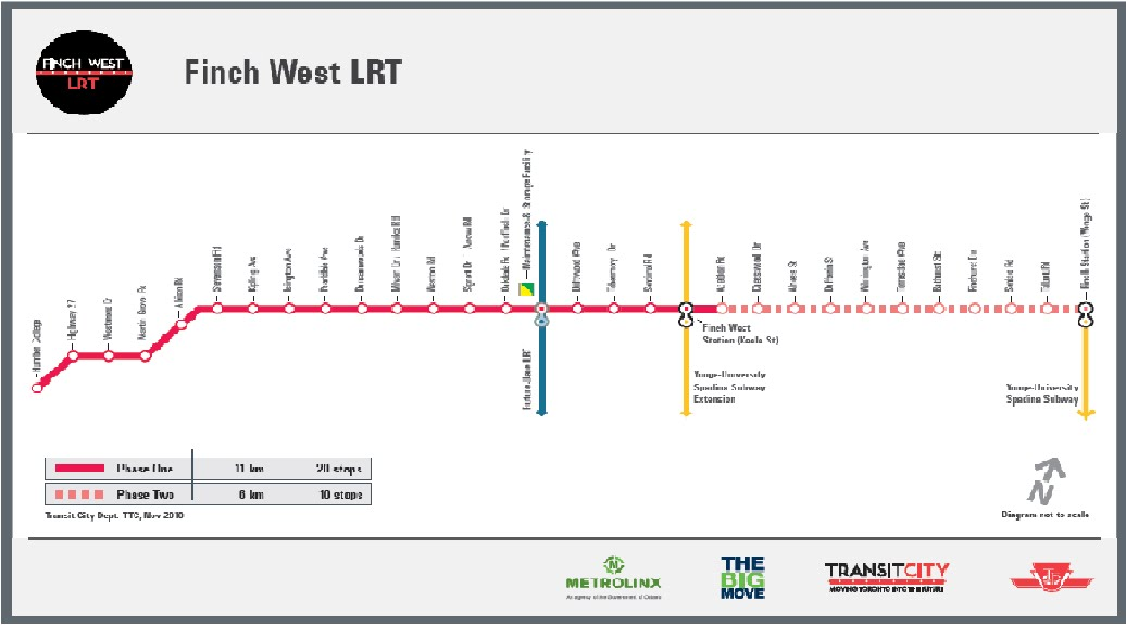 City of Toronto image: Transit City - Finch West LRT