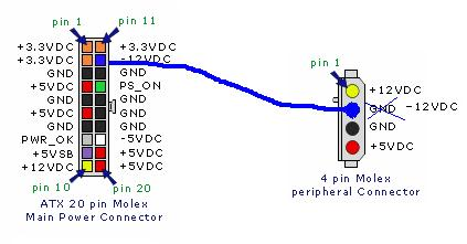 microcontroller signal generator version 2 microcontroller