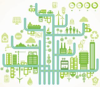 bajo el concepto de Smart City se pueda hacer algo por vivir en macrociudades