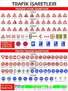 Trafik tehlike uyarı bilgi ve park işaretleri ve levhaların anlamları