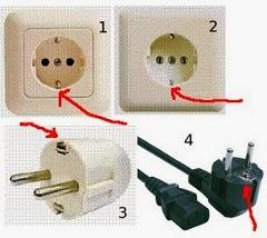 Cara Memasang Stop Kontak Untuk Instalasi Rumah-giga watt