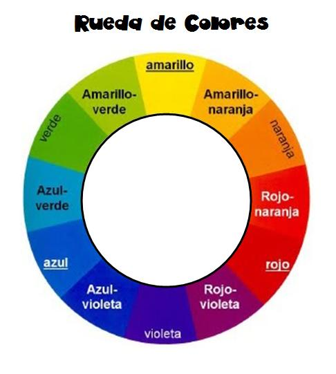 Artes visuales jcr - Rueda de colores ...