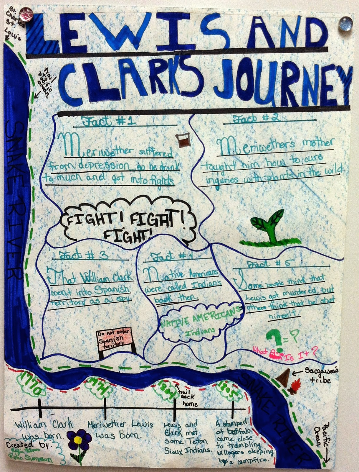 Lewis And Clark Expedition A Poster Project Appletastic Learning - Map of the united states before lewis and clark