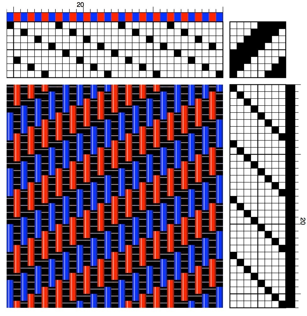 Color drawdown - This Is A Very Simple Example Of How To Design A Fabric Using Parallel Threading My Own Sample Was Woven On 12 Shafts Using Two Colors Red And Purple Of