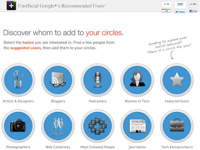 recommended users google plus
