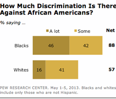 racial discrimination against mixed race in the united states Some people call racism against whites race in the united states as a concept became convention on the elimination of all forms of racial discrimination.