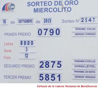 resultados-sorteo-miercoles-16-de-septiembre-2015-loteria-nacional-de-panama-miercolito