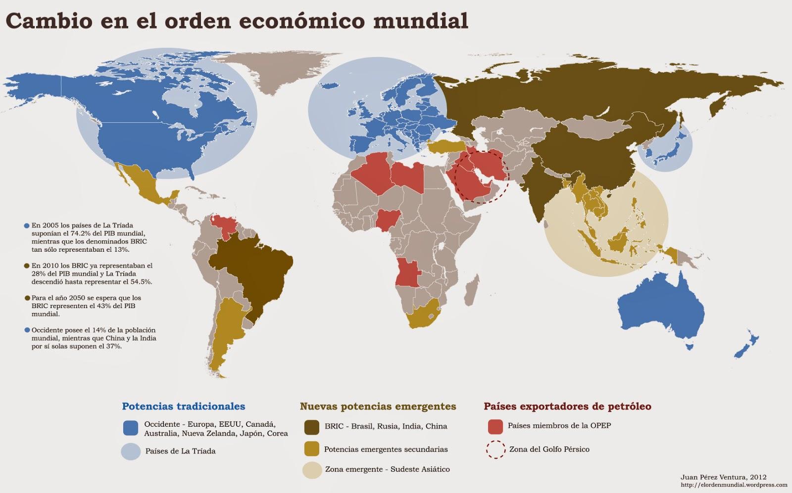 Clases De Ciencias Sociales Mapas De La Econom 237 A En El Mundo