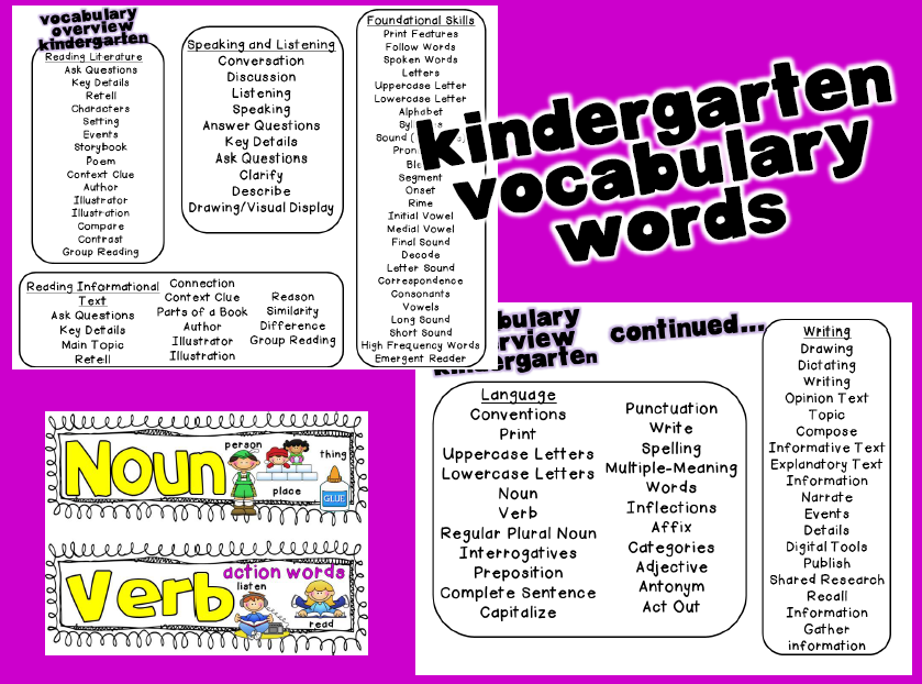 Kindergarten Vocabulary Words - Coffemix