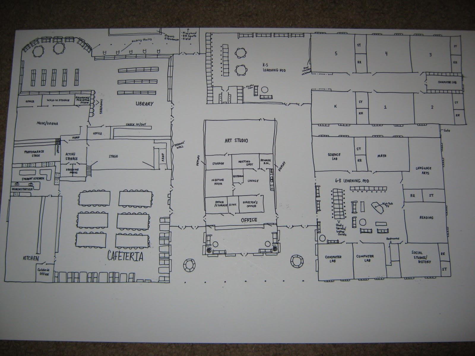 This is a sketch of the floor plan i have envisioned on and off for a few years