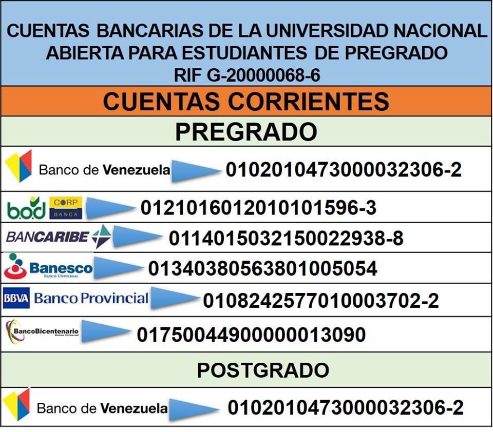 Cuentas Bancarias - Pregrado y Postgrado
