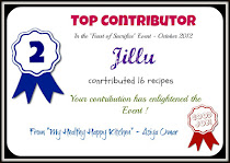 Top 2nd contributor