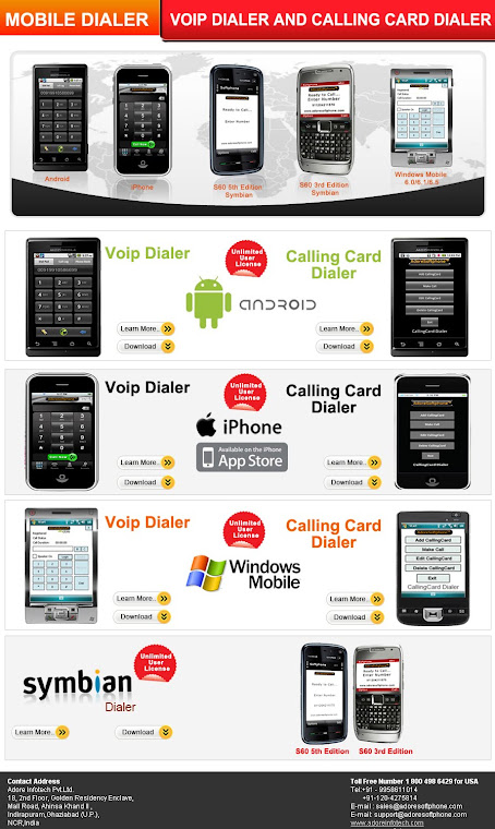 Voip Dialer and Calling Card Dialer