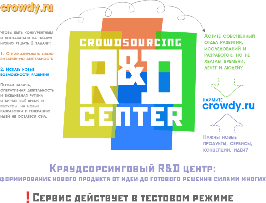 Краудсорсинговый R&D центр