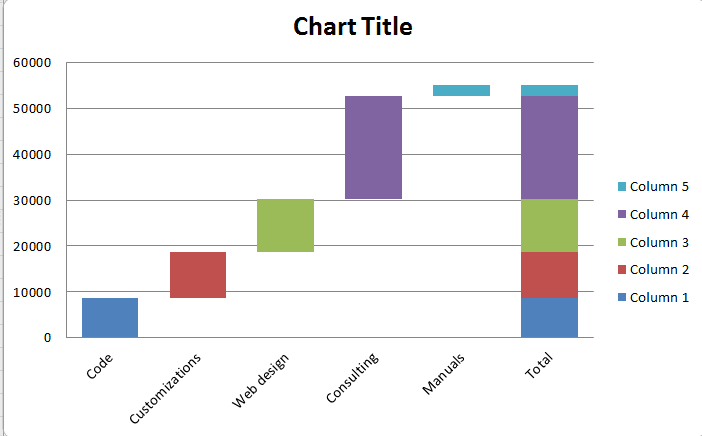 Waterfall chart in Excel pic 8
