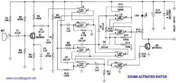 u0d15 u0d41 u0d1e u0d4d u0d1e u0d3f u0d2e u0d4b u0d28 u0d4d u200d u0d31 u0d46  u0d32 u0d4b u0d15 u0d02 simple 12v horn wiring diagram