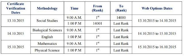 EDCET B.Ed Certification Verification Dates and Web Option Dates