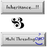 OpO ~ Inheritance dan Thread Pada Pemrograman Java