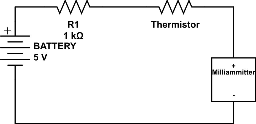 temperature measuring meter