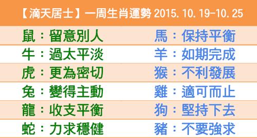 【滴天居士】一周生肖運勢2015.10.19-10.25