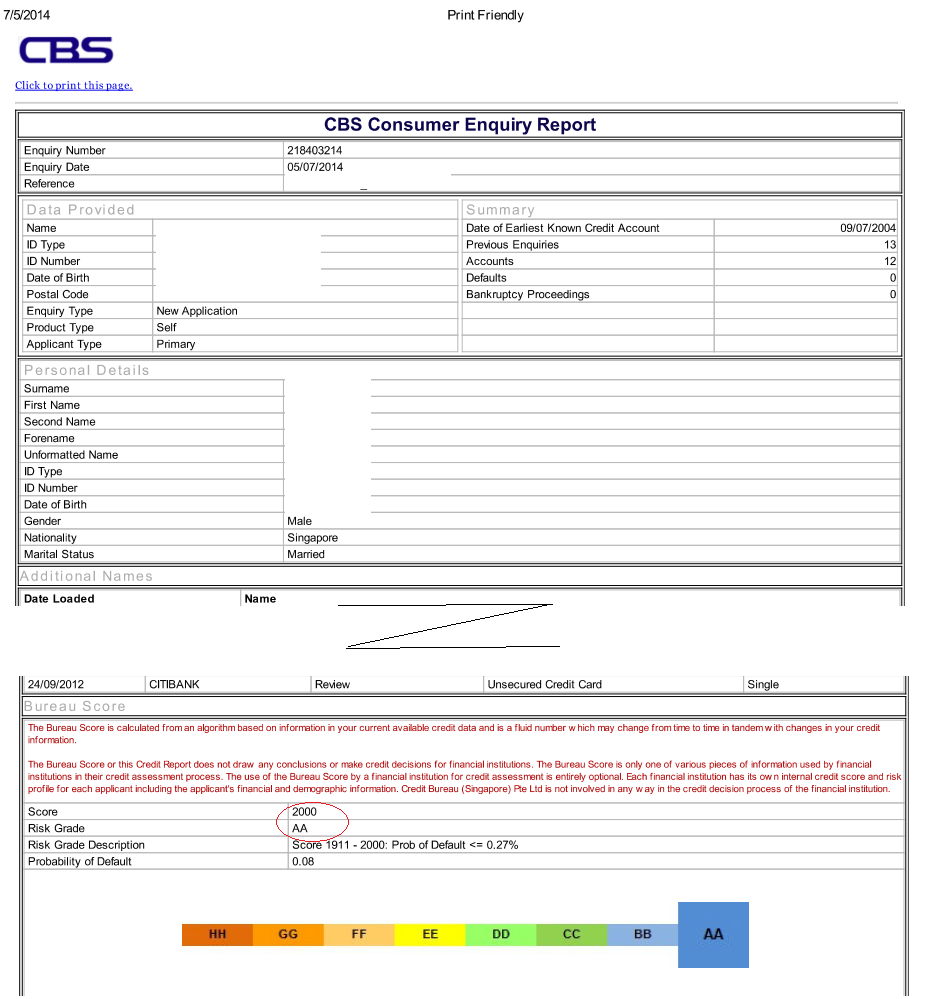 Rolf suey better late than never my credit report from cbs for 3 bureau credit report