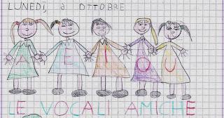 Classe prima: il metodo globale fonematico.