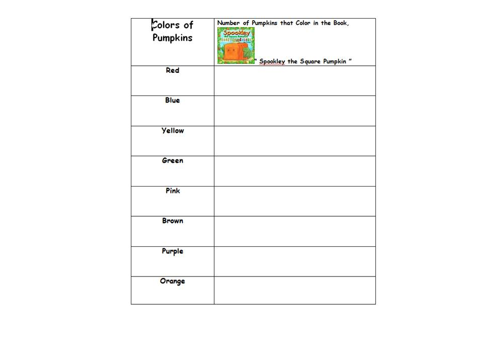 Blank Grades Chart Type it into the chart.