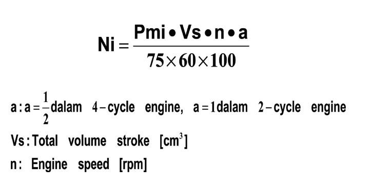 ps engine horse power didapat dari penggunaan efektif rata rata yang