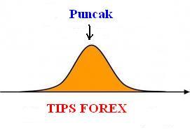 Cara menentukan tp forex