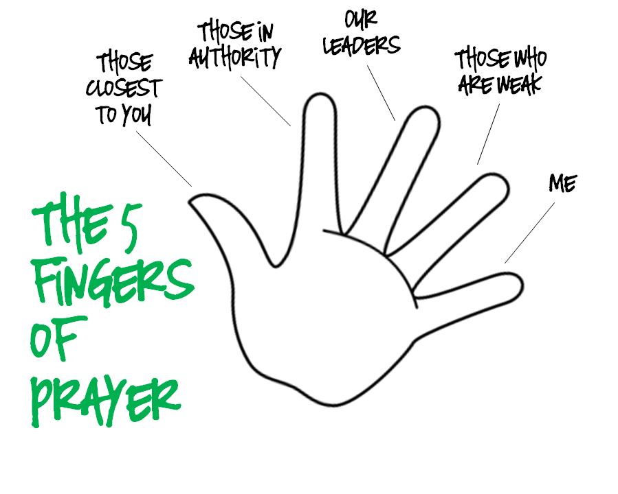Playful image within 5 finger prayer printable