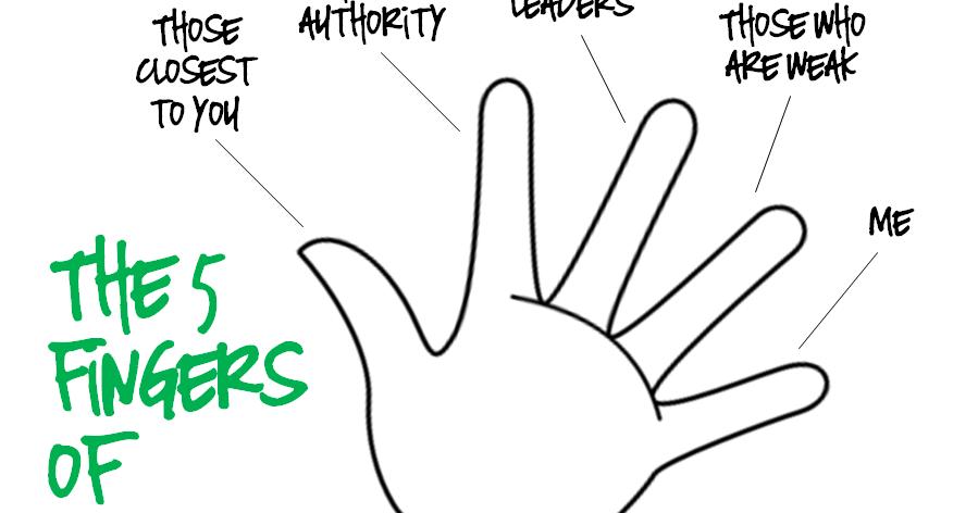 DC-Laus Deo: Five Finger Prayer